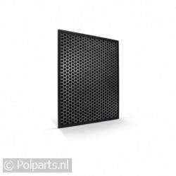 Philips NanoProtect luchtreinigingsfilter